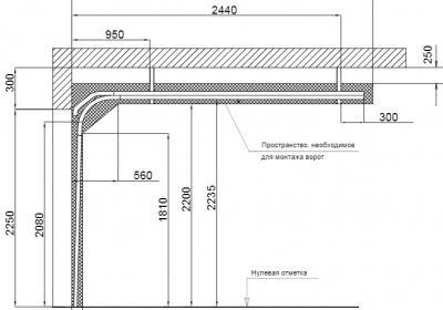 Схема-монтажа-ворот-с-пружинами-растяжения