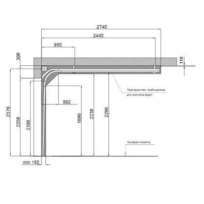 Схема-монтажа-ворот-с-калиткой